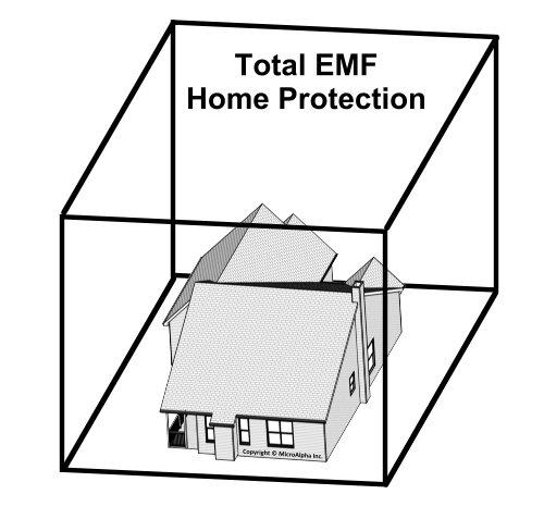 Protection from Harmful EMF Radiation rising up from under